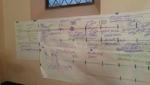 Untangling the Mess Presentation , Kathy Baldock